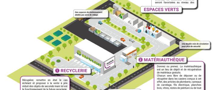 Vous êtes intéressé pour gérer la future recyclerie de Rhône Lez Provence ?